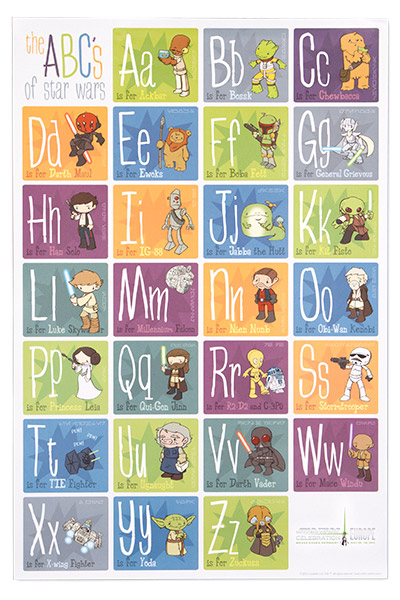 El ABC de Star Wars